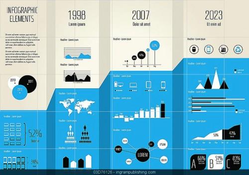 info02 500x353 デザインの参考にできるハイクオリティなインフォグラフィック